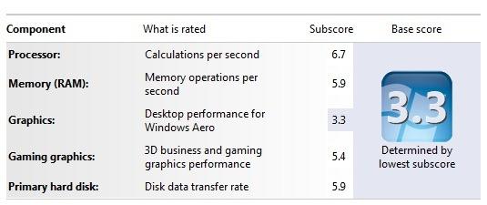 Cum putem modifica Windows Experience Index in Windows 7 Wei